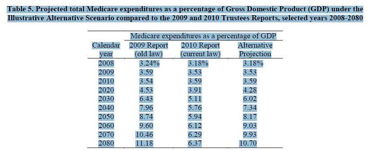 Medicare02
